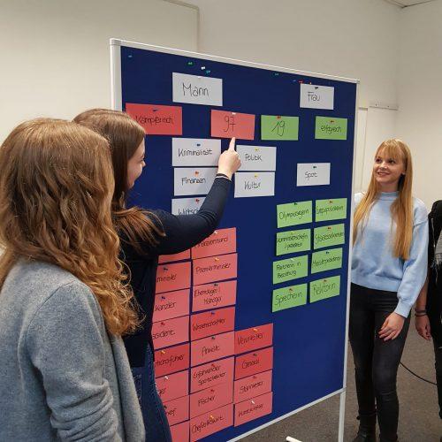 Workshop: Genderspezifische Kommunikation